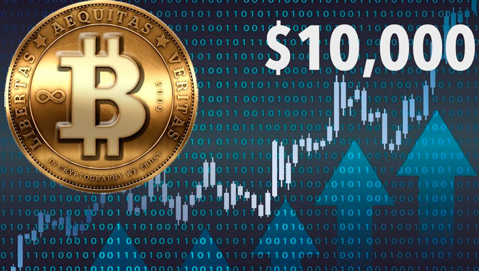 Bitcoin exchange rate recovered over $ 10,000 psychological mark
