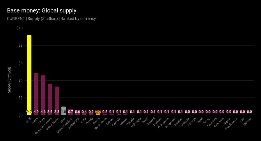 Bitcoin pelningumas, Admiral Markets Group apima šias įmones: