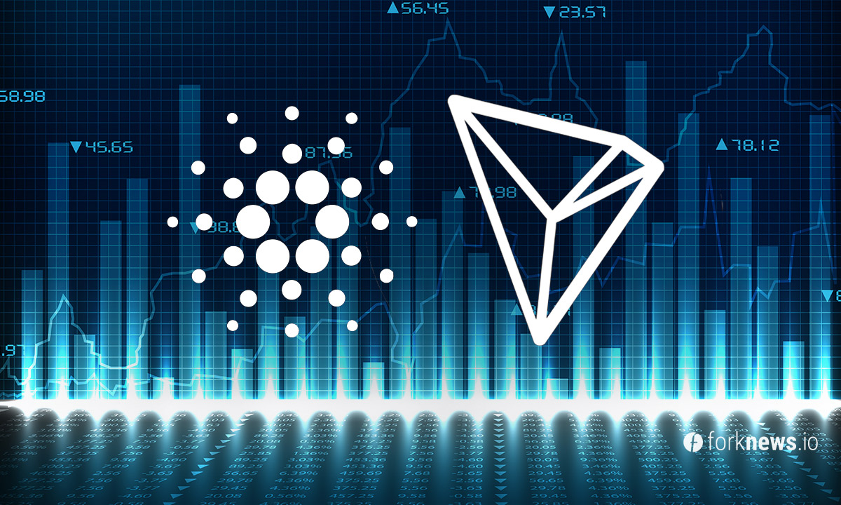 Analysis of TRX / USD and ADA / USD on 11/06/2019