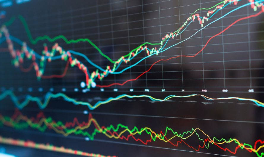 Profit Chief: How to stop paying for unprofitable trading signals?