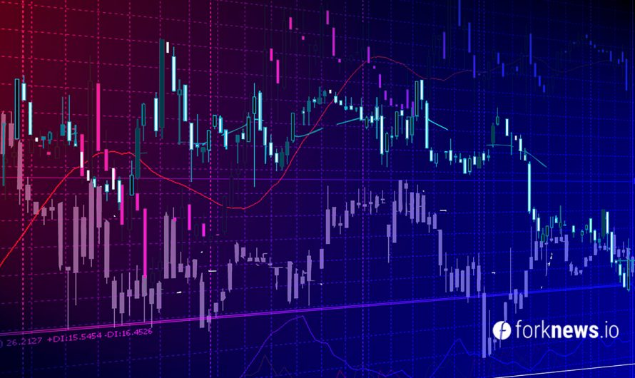 Traffic of crypto-exchanges in March decreased by 9%
